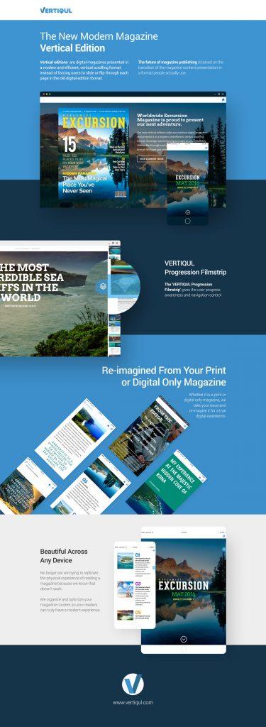 Digital Magazine Platform Poster